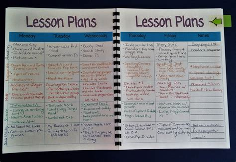 printable lesson plan book awesome planbook template photos exle resume ideas