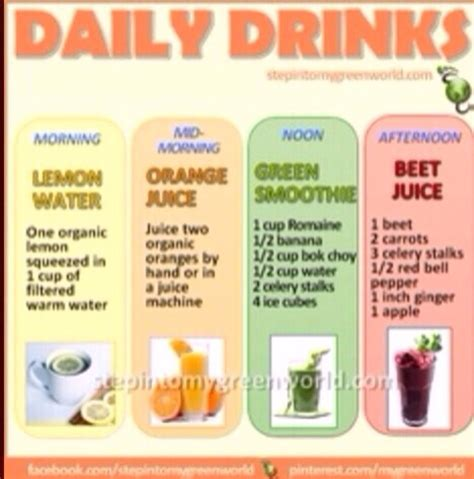 Is It To Detox Your Everyday by Daily Detox Drink Trusper