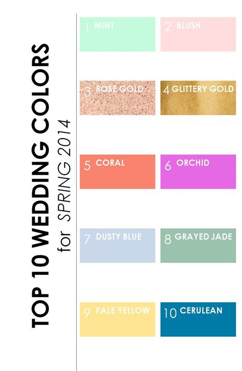perfect color combinations 17 best images about color and theme inspiration on