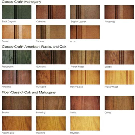 Exterior Wood Door Stain Md Replacement Exterior Entry Doors Maryland Fiberglass Front Door Residential Home Energy