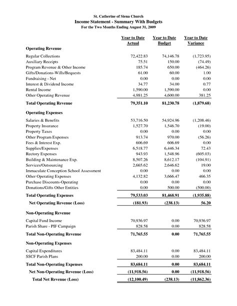 annual financial report template masir