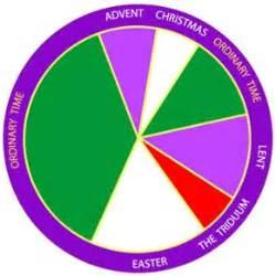 catholic colors liturgical seasons