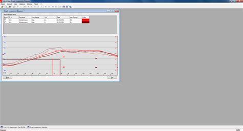 Patient Monitor Umec 10 Mindray whole hyperthermia
