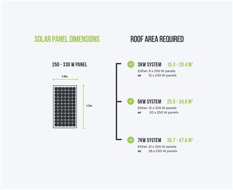 calculator solar panel roof size another ex le of rise and run sc 1 st front
