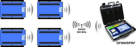 Timbangan Berat Badan Injak timbangan truck portable wwse rf