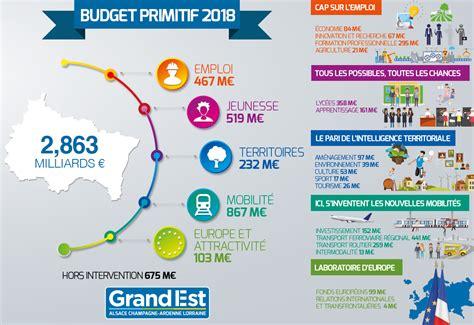 sle budget budget 2018 intensifier l de la r 233 gion grand est