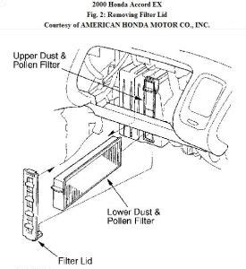 honda air conditioning problems air conditioner