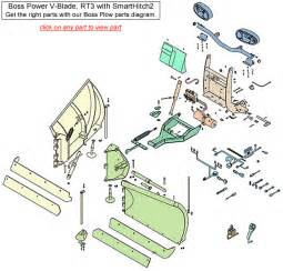 the boss snow plow wiring diagram search