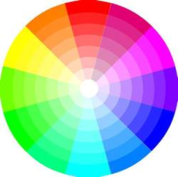 color wheel image clipart color wheel 12x7