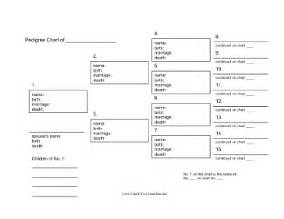 family pedigree chart template pedigree chart template