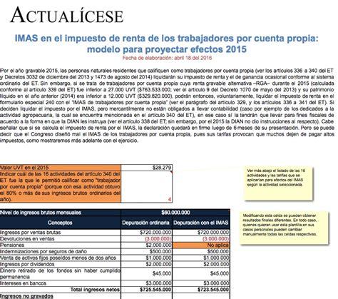 como elaborar declaracion de renta colombia 2016 declaraci 243 n de renta personas naturales modelos y formatos