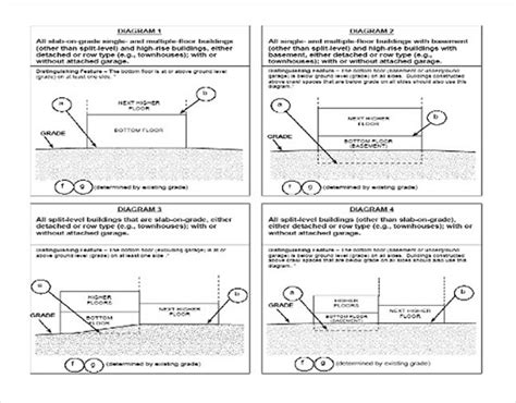 fema elevation certificate building diagrams elevation certificate diagrams pictures to pin on