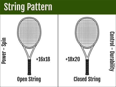 string pattern tennis free patterns tennis racquet string guide tennisracket me