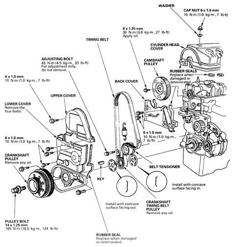 Honda Civic Schematics 2001 Honda Civic Engine Diagram 03 Charts Free Diagram