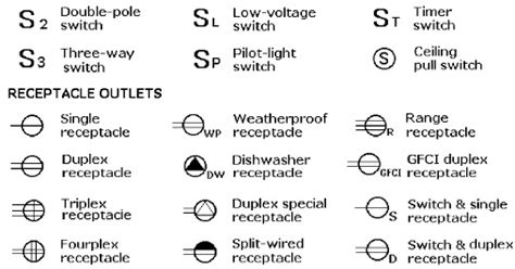 28 electrical connection symbols 188 166 216 143