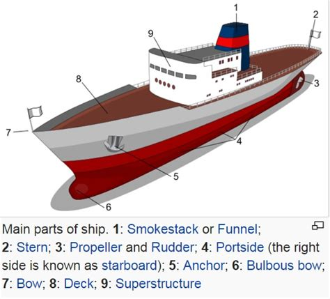 ship hull design the mechanics of hull design kemplon engineering