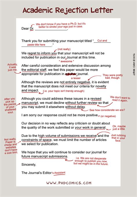 Rejection Letter Journal Sle Phd Comics An Honest Academic Rejection Letter