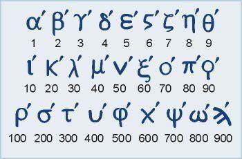 imagenes de simbolos griegos los n 250 meros griegos sobrehistoria com