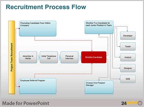 process layout exle ppt use process flow illustrations to communicate complex