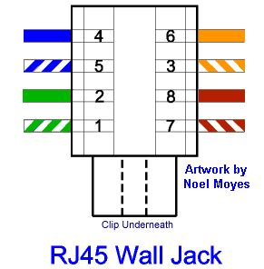 Ethernet Wall Jack Wiring | normal ethernet 10