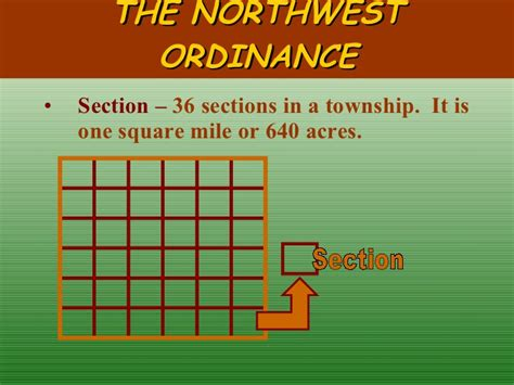 the 640 acre sections created in the northwest the northwest ordinance of 1787