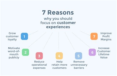 7 Reasons To Explain Your Lack Of Concentration by Customer Experience Is The Next Competitive Battleground