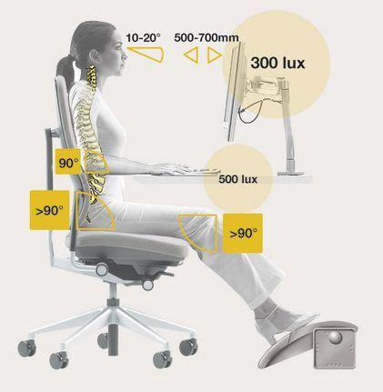 ergonomie bureau 25 best ideas about ergonomie bureau on en