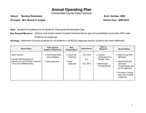 Annual Operating Plan Template Compatible Picture Scholarschair Operational Plan Template