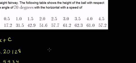 calculator quadratic regression how to perform a quadratic regression with a calculator