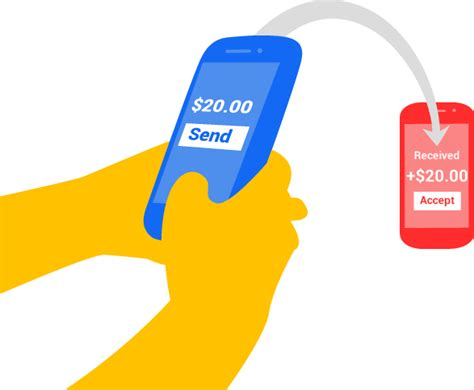 is it safe to pay by bank transfer klozest pay like payment experience for your mobile