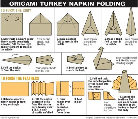 How To Do Napkin Origami - how to make a turkey from table napkins graphic