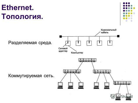 Временная диаграмма на выходе