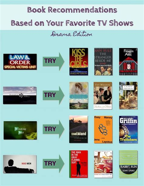 tv shows find your favorites online 13 best readers advisory great ideas images on