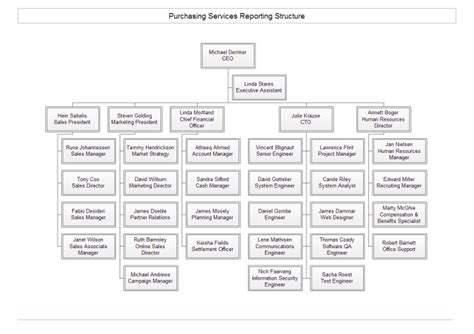 company structure diagram template company structure org chart free company structure org