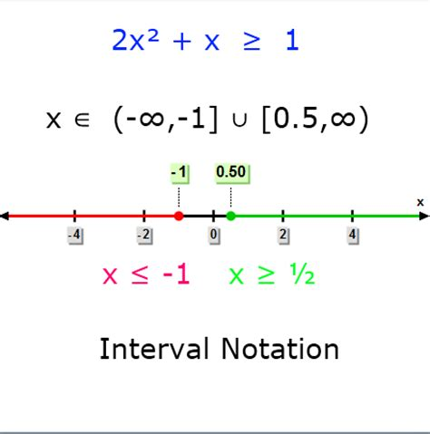 infinity interval notation interval notation images
