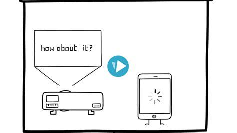 videoscribe tutorial v2 tutorials archives videoscribe