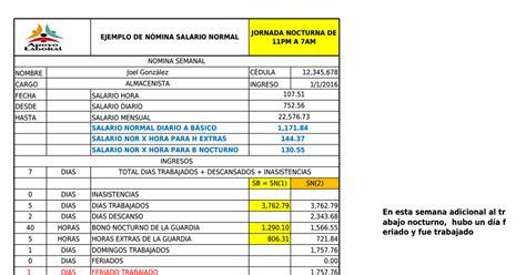 sueldo de un vigilante nocturno en venezuela 2016 n 211 mina de pago salario normal apoyo laboral venezuela