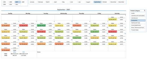 Table Calendar Calendar Reporting With Excel And Power Pivot Analysis
