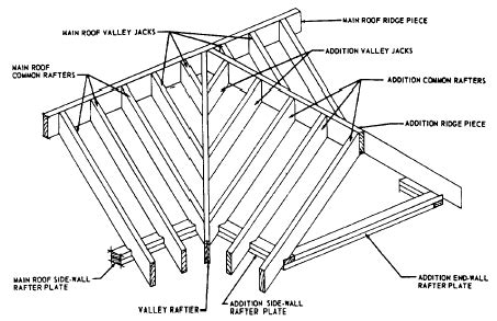 Minimum Shed Roof Pitch by Guide Minimum Pitch For Metal Shed Roof Dave Plan For Gambrel