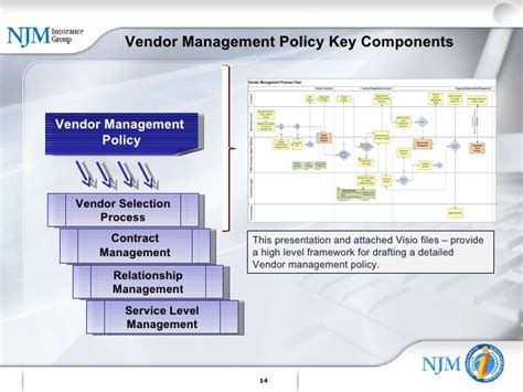vendor management policy template gallery templates