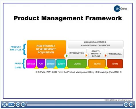 product management in practice a real world guide to the key connective of the 21st century books certified product manager self study course and 280