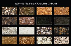mica color custom countertops for kitchen utility and garage space