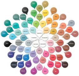 logo design using the psychology of colour lost at e