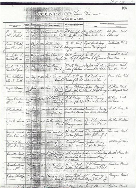 Michigan Divorce Records Genealogy Webb Genealogical Findings Vital Records