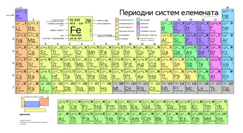 periodic table large size file periodic table large sr svg wikimedia commons