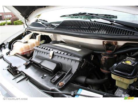 car engine manuals 2004 chevrolet express 2500 engine control service manual pdf 2004 chevrolet express 3500 engine repair manuals service manual 2010
