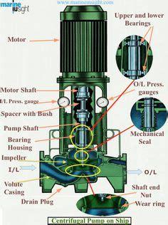 how a c compressor works before you call a ac repair