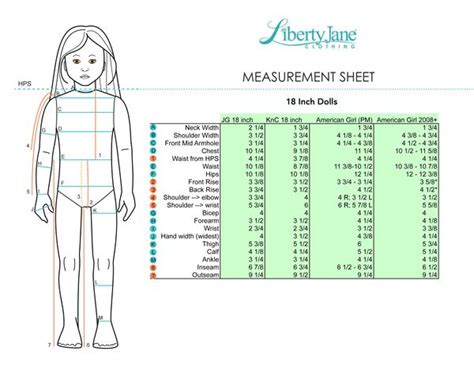 Design Doll Height | 18 inch doll measurements pixie faire