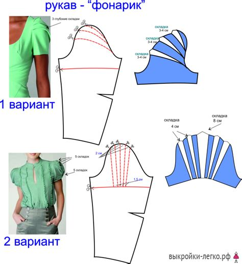 pattern drafting lesson plans a modification of the sleeve pattern patterns and