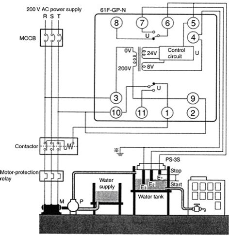wiring diagram home automation wiring wiring diagram
